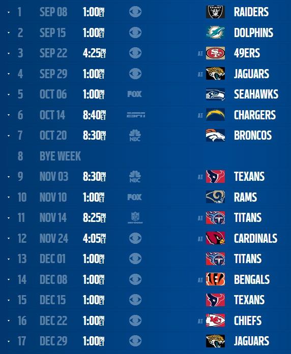 2013 Colts Schedule