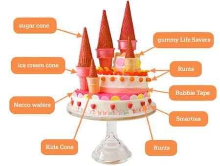 Fancy DIY Birthday Cakes - Love this site!!!