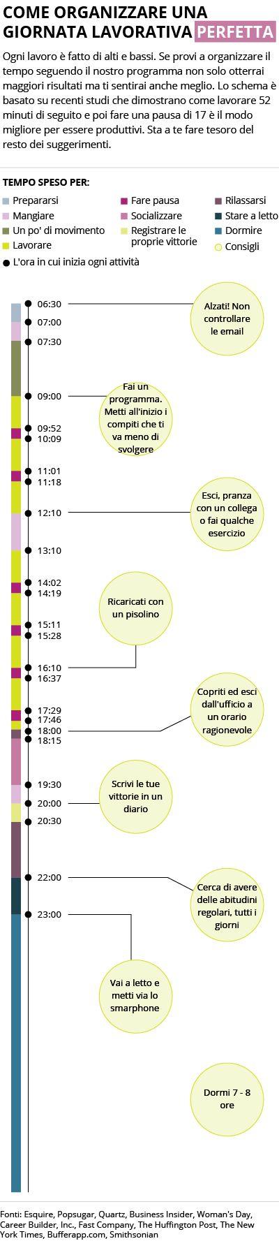 Come organizzare una perfetta giornata lavorativa (INFOGRAFICA)
