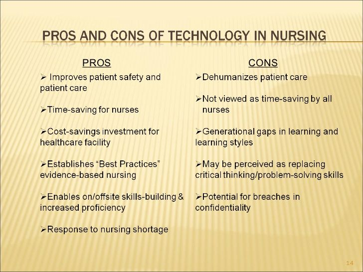 Technology And Nursing Past Present And Future Perspectives