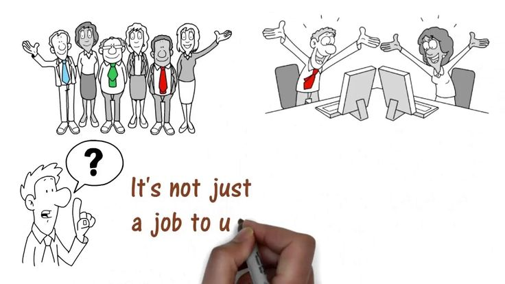 please check out our new white board animation video. The short video describes what we stand for as a company and why we have been able to grow the business to what it is now.  1st choice bouncy castle hire in Walsall and the west midlands. www.firstchoicebouncycastlehire.co.uk