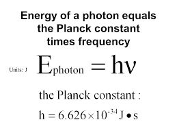 Image result for planck constant