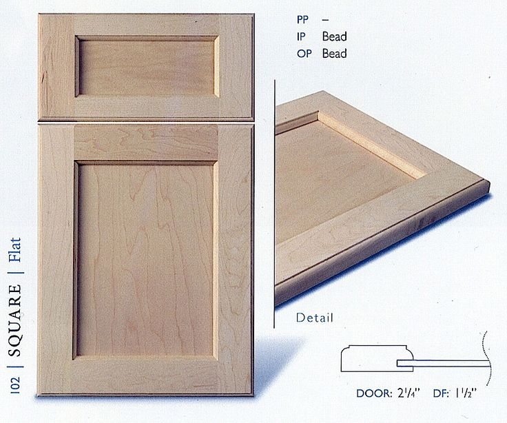 kitchen cabinet door profiles 100 series kitchen cabinet door profiles my preference is 18575