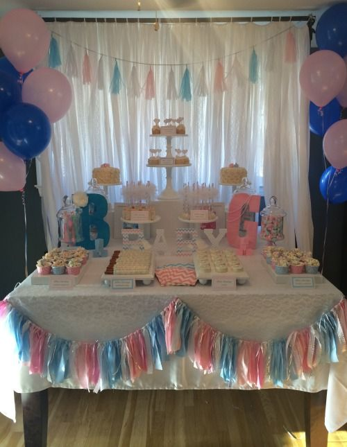 Sweet Simplicity Bakery: White, Pink & Blue Gender Reveal Party; Boy or Girl? Dessert & Candy Display Table Buffet