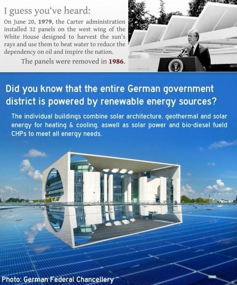 Jimmy Carter Vs German Government Solar Energy Plus