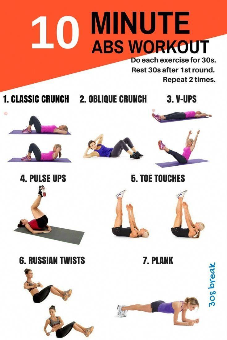 Circuitos De Ejercicios Fisicos Para Hacer En Casa 10 Minute Ab Workout 10 Minute Workout 15 Minute Workout
