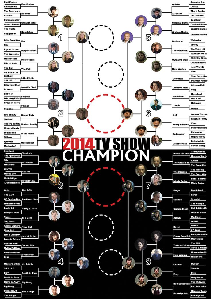 What was the best television show of 2014?
