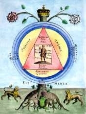 Alchemy: Engraving from Samuel Norton, Alchymiæ complementum..., 1630. An Aclhemy artwork.