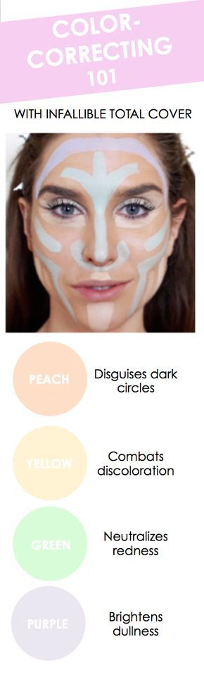 How to use color correcting makeup using new Infallible Total Cover Color Correcting palette