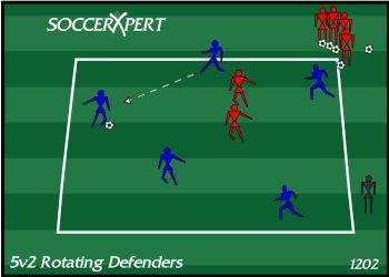 Soccer Drill Diagram: 5v2 Rotating Defenders