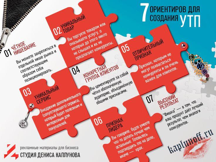 7 ориентиров и 77 примеров создания УТП