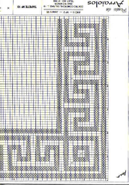 gráficos e elementos de ajuda
