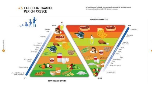 La giusta alimentazione per far crescere i bambini sani e forti L'alimentazione è la benzina fondamentale per la crescita dei bambini. A una alimentazione corretta cristalfarma ristabili alimentazione