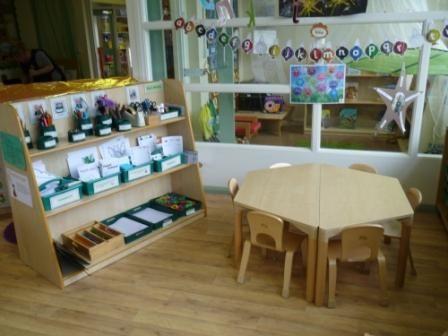 EYFS Learning Environment- bookshelves for writing area set up