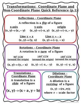 Geometry Transformations Coordinate Plane and Non Quick Re