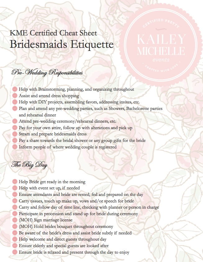 ... Bridesmaid wedding etiquette, Groomsmen wedding etiquette and Wedding