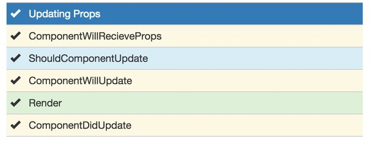 react update props cycle