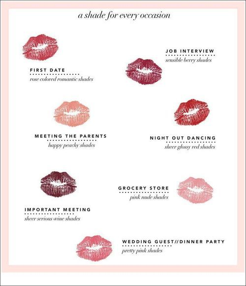 lipstick shade for every occasion