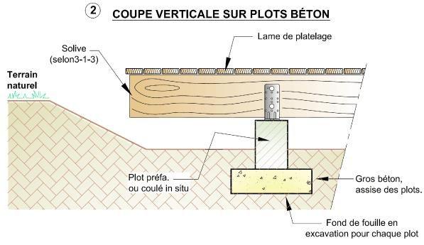Les 20 meilleures id es de la cat gorie plot beton terrasse sur pinterest p - Espacement plot beton terrasse ...