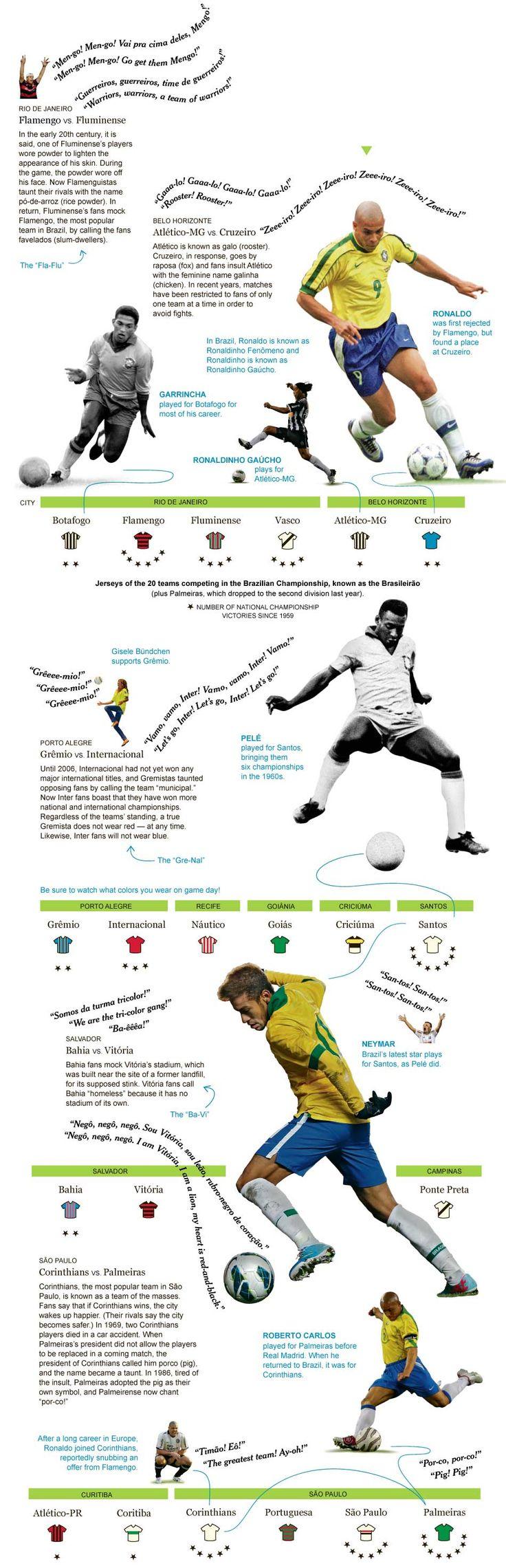 Usas scoreless draw vs serbia offers glimpse into arenas preferences foxsports com - Some Classic Match Ups Of Brazilian Football