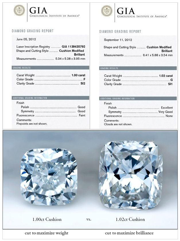 1ct Cushion Comparison Cushion Cut Diamond Engagement Rings - Definitely prefer the one in the right