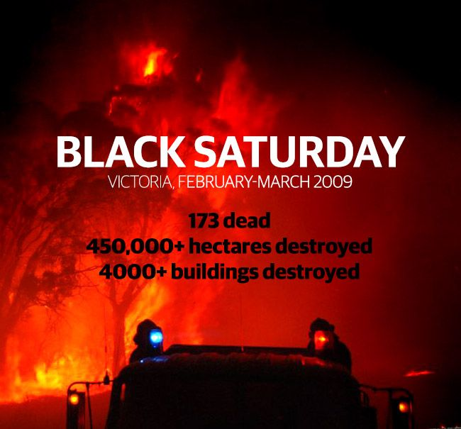 Bushfires: South Australia, Victoria, Western Australia updates | Breaking National News and Australian News | NT News