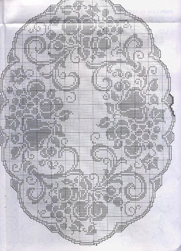 Ovale Decke mit Früchten
