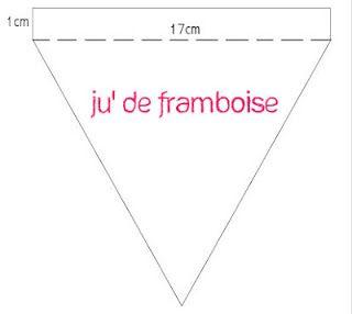 TuTo : Une guirlande de fanions | Ju2Framboise