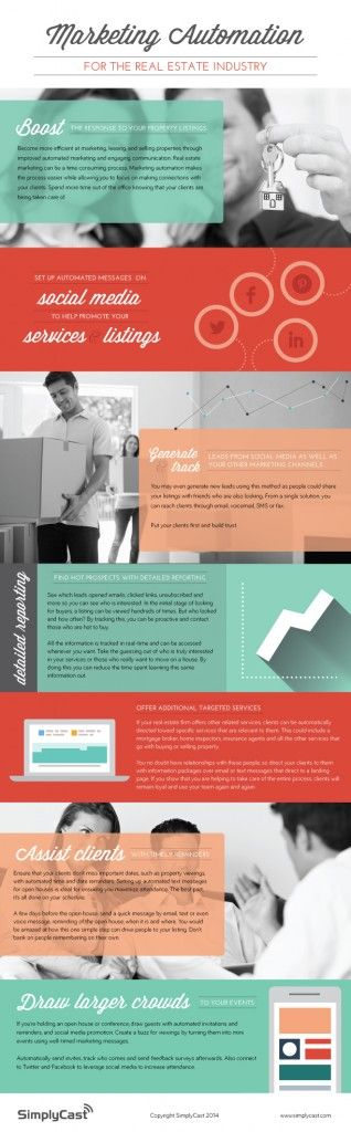 Real Estate Automated Marketing #infographic