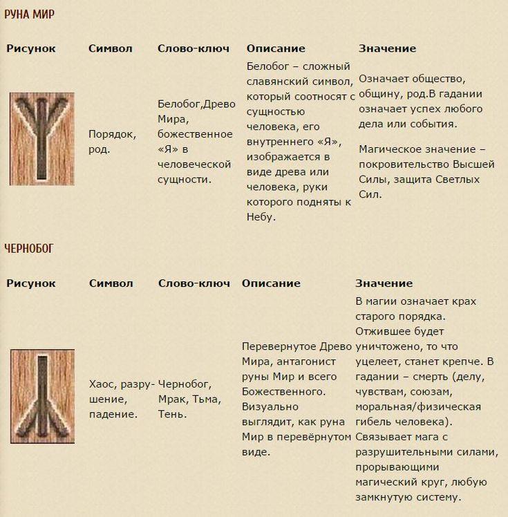 Руна йотунский морок фото картинка отображает