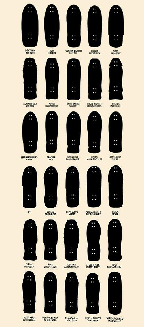 skateboard deck shapes