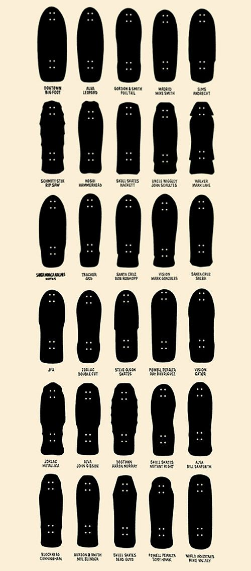 skateboard deck shapes