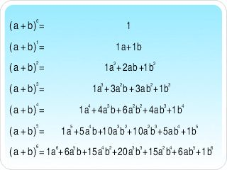 The Binomial Theorem Expansion
