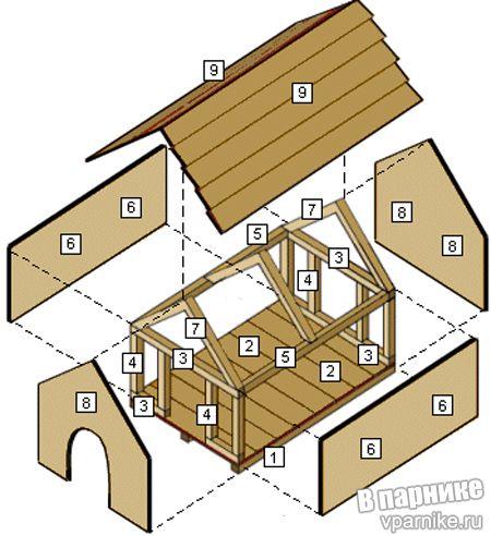 проект будки для собаки