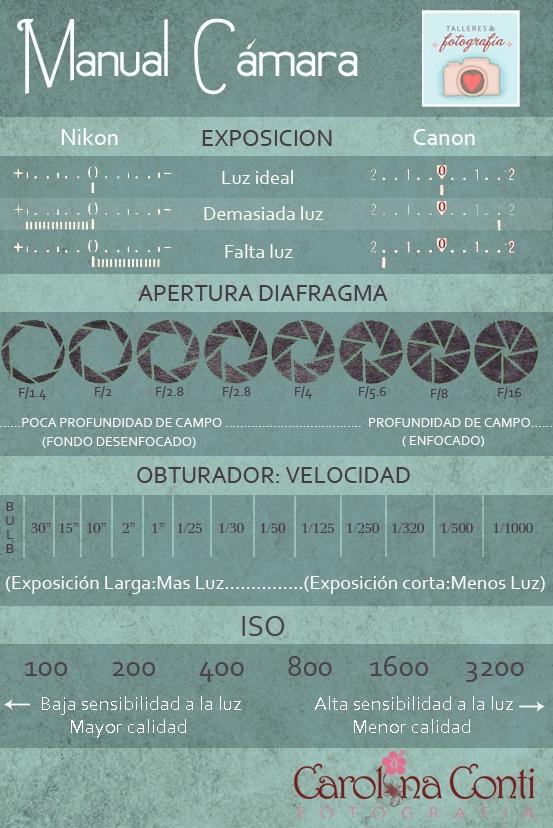 """"""" Cámara en Modo Manual"""""""