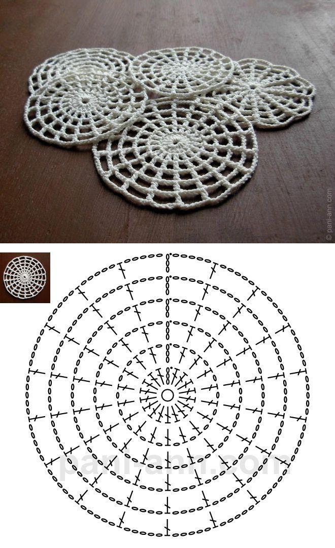 El esquema más simple del círculo / la labor de punto por el gancho/.