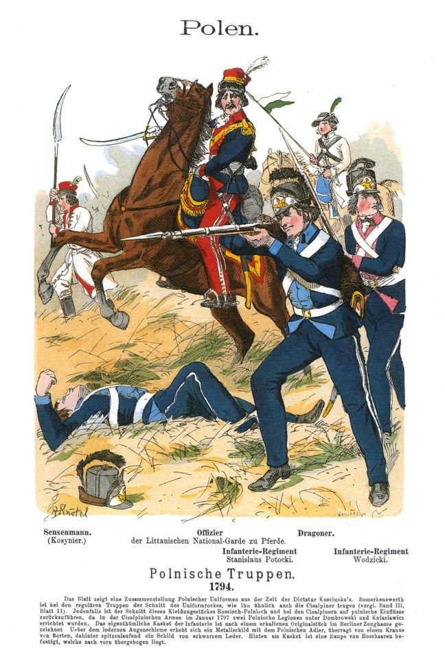 Polen. Polnische Truppen. 1794.