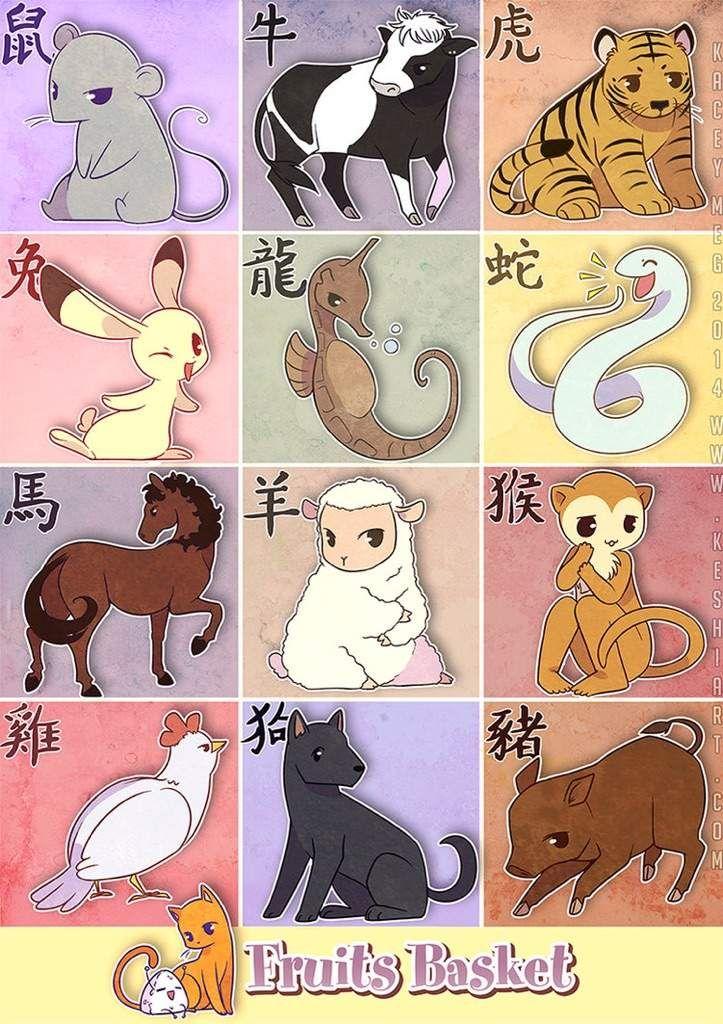 Chinese Zodiac | Anime Amino | Fruits Basket