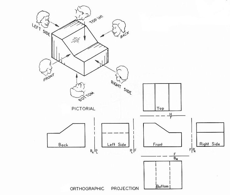 Orthographic Drawing Cartoon