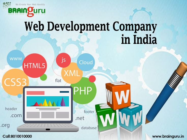 php software application development services in goa