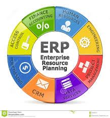 Eresource provides live software demos of ERP to give you a clear picture of various integration and different functionalities of the system.