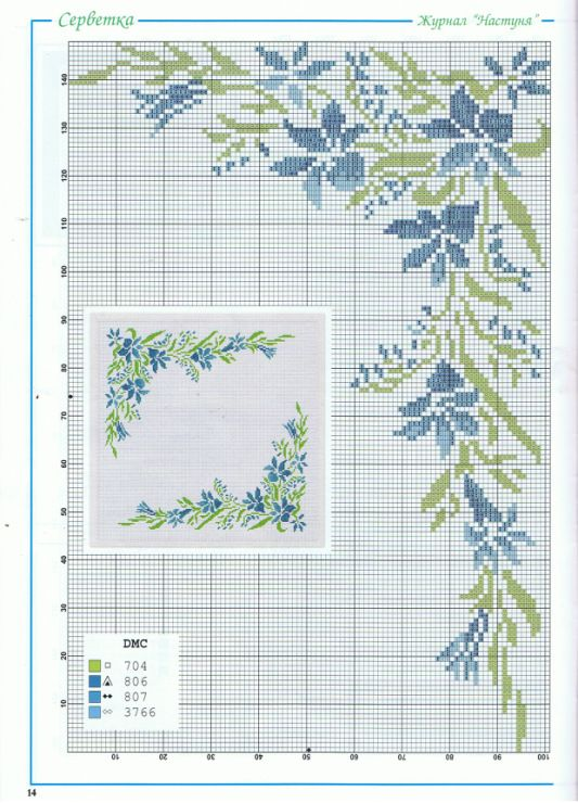 Beautiful blue flower cross stitch corner work