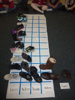 DATA ANALYSIS, PROBABILITY AND CONNECTION. Children need to classfy the shoes they are wearing. They sort acoording to the attributes and organize data in a graph. Children use connections among mathematical ideas; they could sort their shoes at home and organize them by attributes.