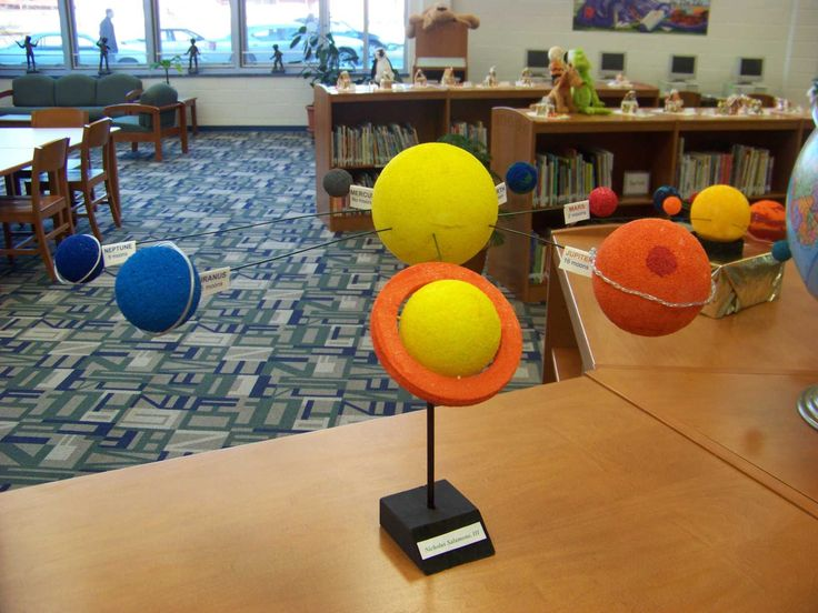 how to make a solar system model science project