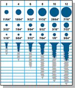 Downloadable Wood Screw Chart from the free woodworking charts at woodmagazine.com.