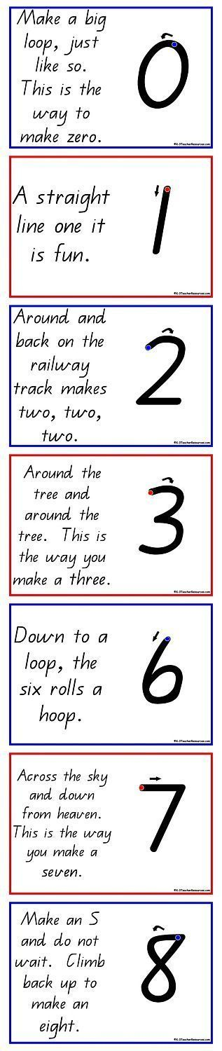Number Writing Rhymes.... 0-9 All handwriting fonts.... http://www.k-3teacherresources.com/number_writing.html Enjoy - Donna #daycareideas