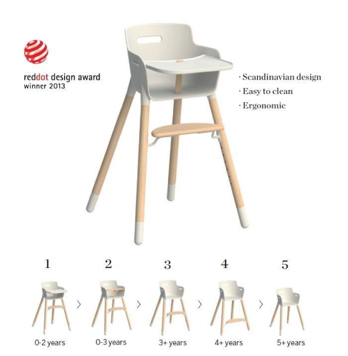 Epingle Par Walid Sur Design Chaise Haute Evolutive Chaise