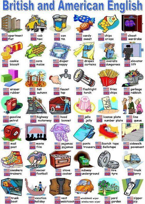 Anglais britannique et anglais américain attention aux différences !