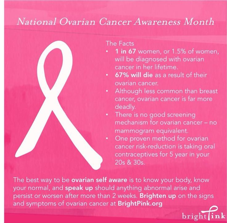 ovarian cancer essay Ovarian cancer can invade, shed, or spread to other organs when ovarian invade, a malignant ovarian tumor can grow and invade organs next to the ovaries, such as the fallopian tubes and uterus.