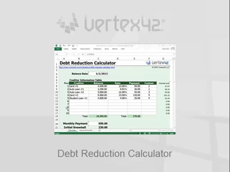 Cele mai bune 25+ de idei despre Debt snowball calculator pe - debt reduction calculator
